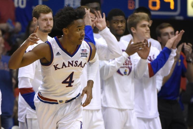 Jayhawks Hold On To Win The Sunflower Showdown