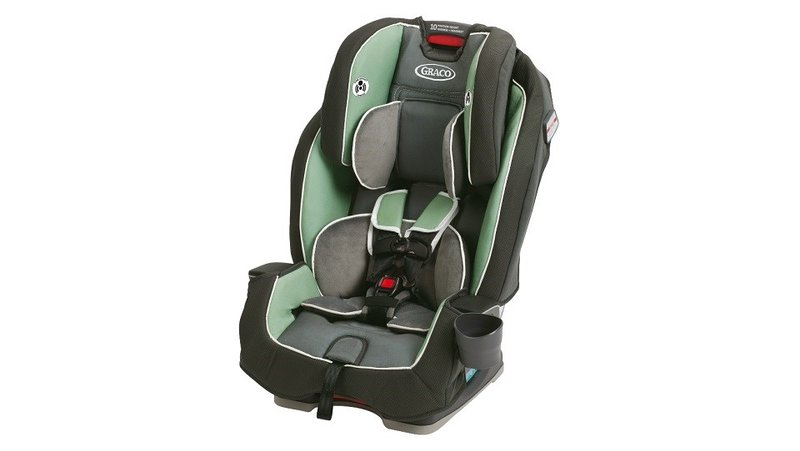 Graco Has Announced The Recall Of Approximately 6000 Its Milestone All In One Car Seats After Mislabeling Information On Product Labels