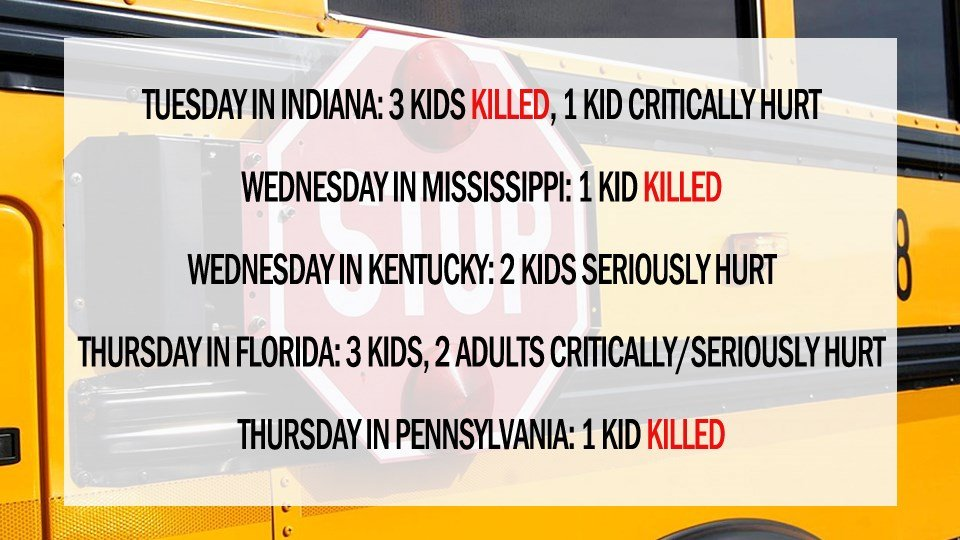 Image result for 5 kids die in 3 days waiting for school buses
